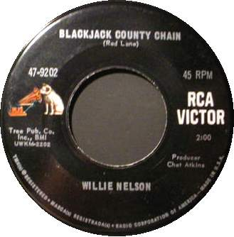 Willie nelson blackjack county chain guitar tab